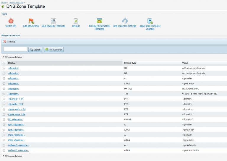 Plesk 12 Centos 6 install OpenDKIM